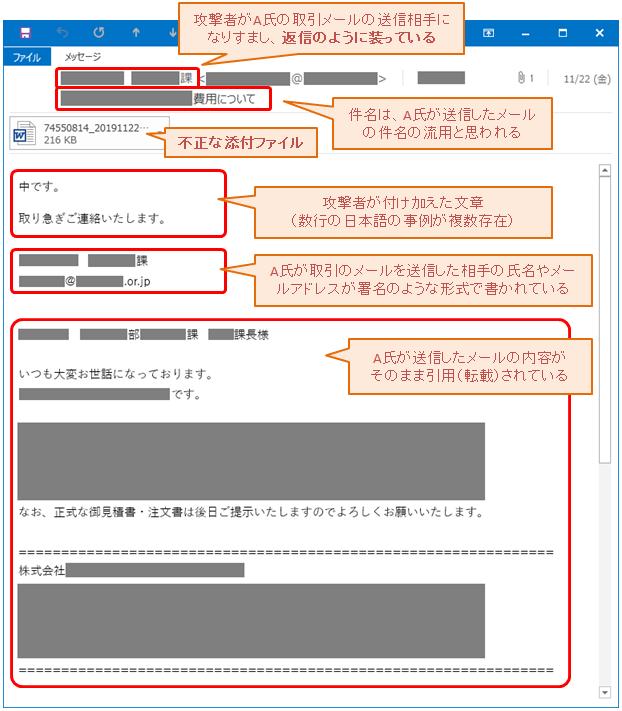Emtetへの感染を狙う攻撃メールの例